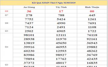 dự đoán xsmn ngày 09/05/2019