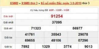 Tổng hợp dự đoán lô đẹp XSMB ngày 04/09