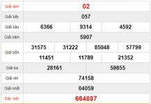 Dự đoán cặp số đẹp trong kqxshcm ngày 02/11