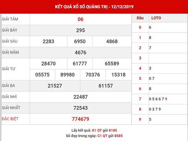 Dự đoán kết quả xs Quảng Trị thứ 5 ngày 19-12-2019
