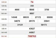 Dự đoán kqxs cà mau ngày 30/12 tỷ lệ trúng cao