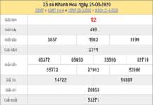bang-ket-qua-xo-so-mien-bac-28-3-2020_optimized_optimized