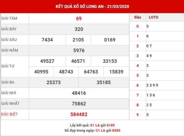 Dự đoán kết quả XS Long An thứ 7 ngày 28-3-2020
