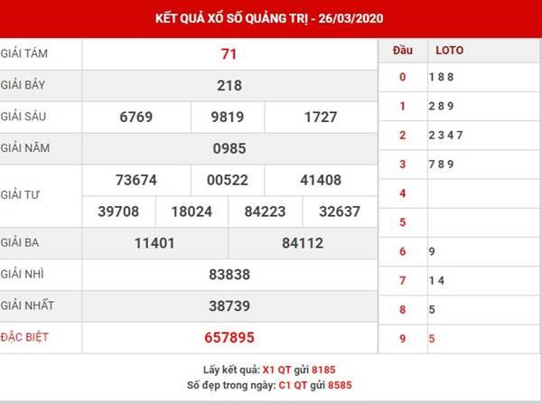 Dự đoán kết quả SX Quảng Trị thứ 5 ngày 16-4-2020