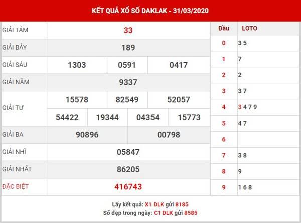 Dự đoán kết quả sổ xố Daklak thứ 3 ngày 28-4-2020