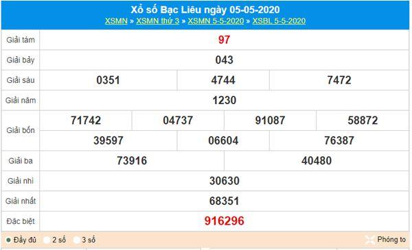 Dự đoán XSBL 12/5/2020 - KQXS Bạc Liêu thứ ba