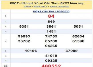 Dự đoán KQXSCT- xổ số cần thơ ngày 20/05 chuẩn xác