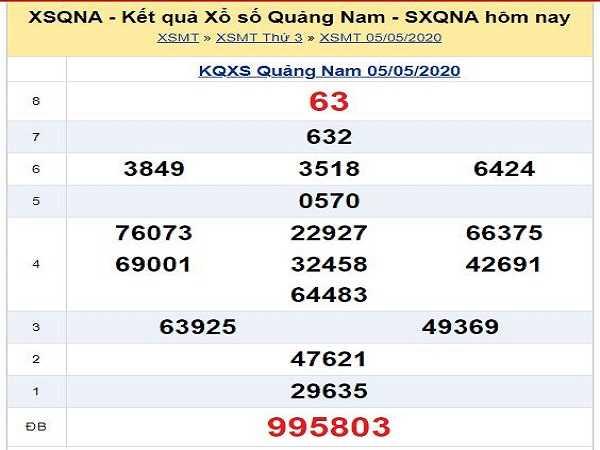 Nhận định KQXSQN- xổ số Quảng Nam ngày 12/05 của các cao thủ