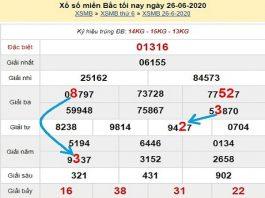 du-doan-xsmb-bach-thu-ngay-27-6-2020-min