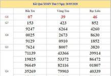 Dự đoán XSMN 2/6/2020 - KQXS miền Nam thứ 3
