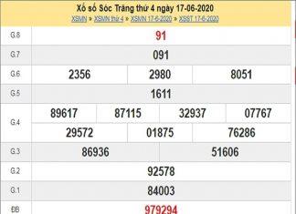 Dự đoán XSST 24/6/2020