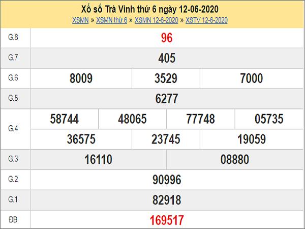 Dự đoán XSTV 19/6/2020