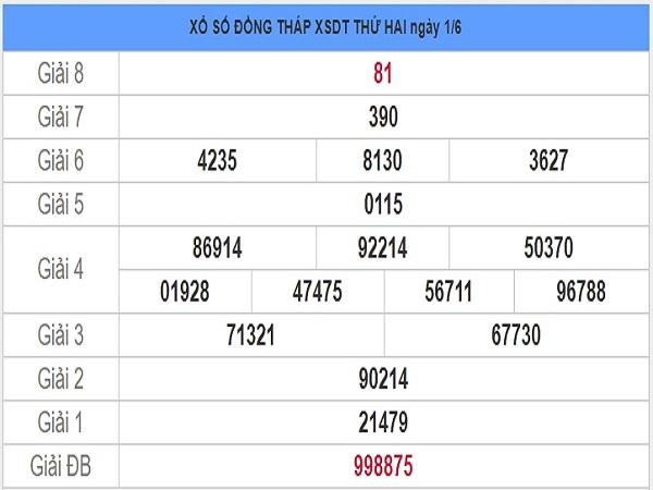 Bảng KQXSDT- Dự đoán xổ số đồng tháp ngày 08/06 chuẩn xác