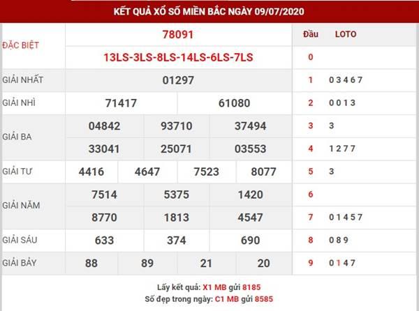 Dự đoán kết quả xố xố Miền Bắc thứ 6 ngày 10-7-2020