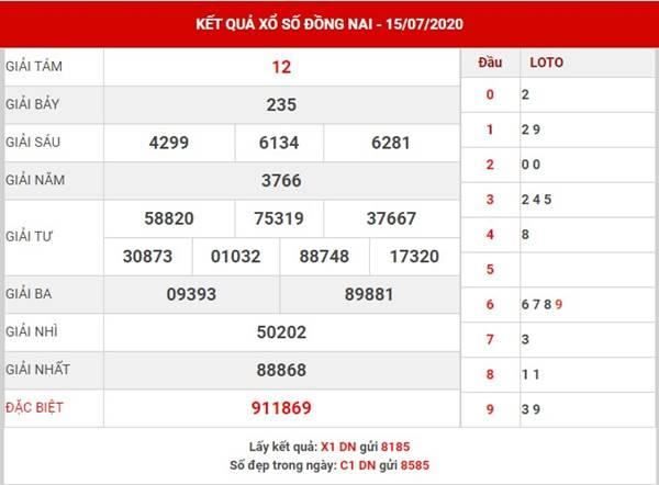 Dự đoán kết quả XS Đồng Nai thứ 4 ngày 22-7-2020