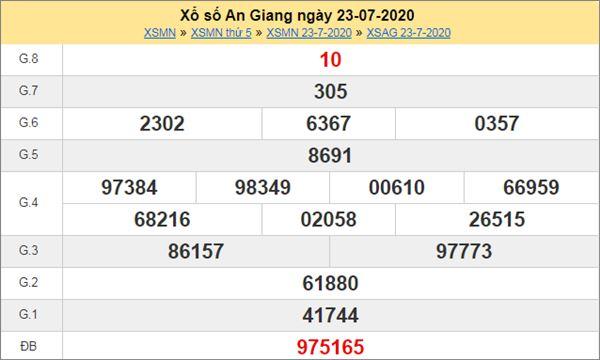 Dự đoán XSAG 30/7/2020 chốt KQXS An Giang thứ 5
