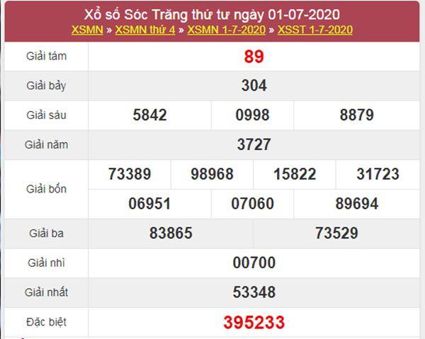 Dự đoán XSST 8/7/2020 chốt KQXS Sóc Trăng thứ 4