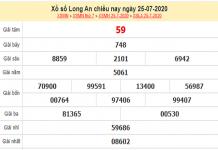 Nhận định KQXSLA- xổ số long an thứ 7 ngày 01/08/2020