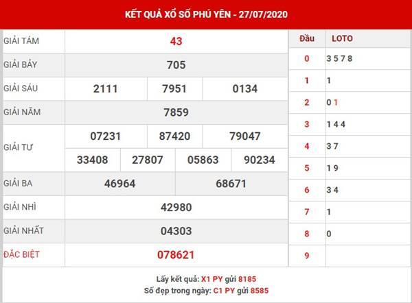 Dự đoán kết quả SX Phú Yên thứ 2 ngày 3-8-2020