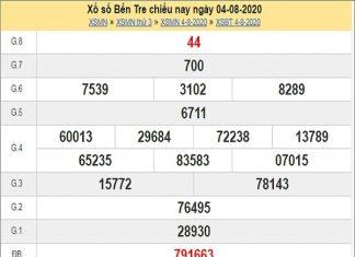 Dự đoán XSBT 11/8/2020