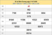 Bảng KQXSBD-Dự đoán xổ số bình dương ngày 07/08 chuẩn xác