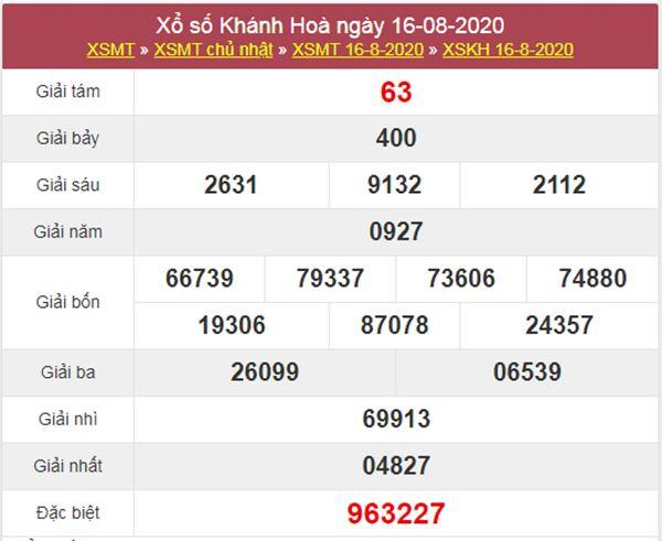 Dự đoán XSKH 19/8/2020 chốt lô số đẹp Khánh Hòa thứ 4