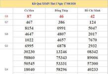 Dự đoán XSMN 24/8/2020 chốt lô số đẹp miền Nam thứ 2