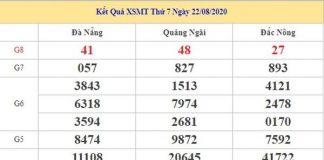 Dự đoán XSMT 29/8/2020 chốt KQXS miền Trung thứ 7
