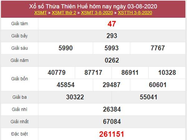 Dự đoán XSTTH 10/8/2020 - KQXS Thừa Thiên Huế thứ 2