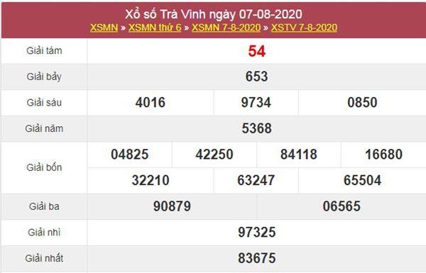 Dự đoán XSTV 14/8/2020 chốt lô VIP Trà Vinh thứ 6