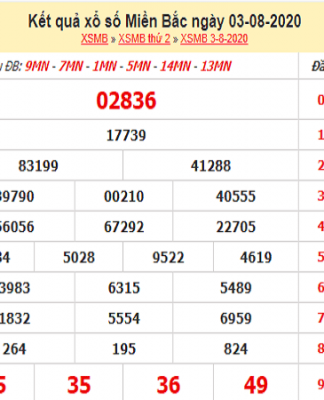 Dự đoán chốt số đẹp KQXSMB- xổ số miền bắc thứ 3 ngày 04/08