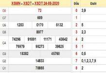 Tổng hợp dự đoán KQXSDT- xổ số đồng tháp ngày 31/08 chuẩn xác