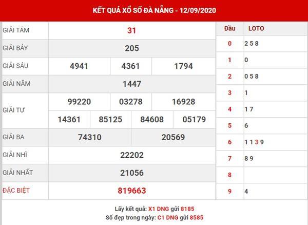 Dự đoán xổ số Đà Nẵng thứ 4 ngày 16-9-2020