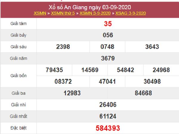 Dự đoán XSAG ngày 10/9/2020 – Thống kê KQXSAG thứ 5 hôm nay