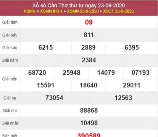 Dự đoán XSCT 30/9/2020 chốt lô VIP Cần Thơ thứ 4
