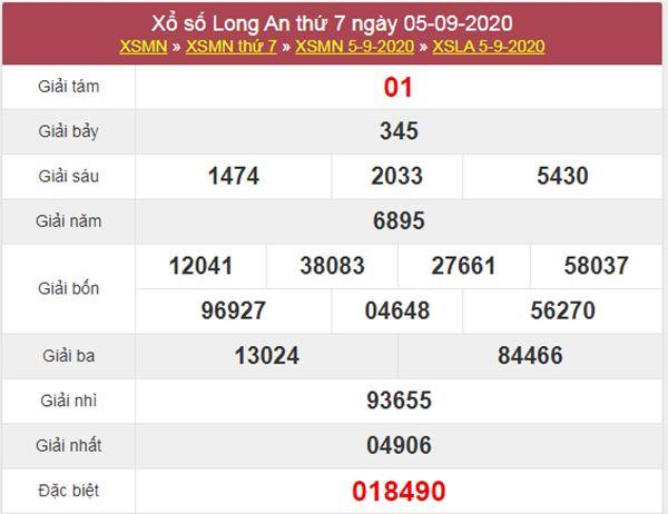 Dự đoán XSLA 12/9/2020 chốt KQXS Long An thứ 7