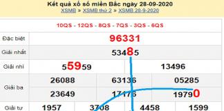 Dự đoán KQXSMB ngày 29/09/2020 - xổ số miền bắc thứ 3 chuẩn xác