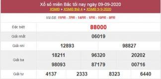 Dự đoán XSMB ngày 10/9/2020 chốt KQXS miền Bắc thứ 5