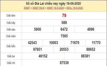 Dự đoán xổ số Gia Lai 25-09-2020
