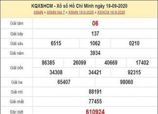 Dự đoán xổ số TP Hồ Chí Minh 21-09-2020