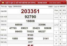 Tổng hợp dự đoán KQXSBD- xổ số bình dương thứ 6 ngày 04/09/2020