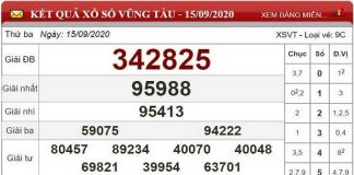 Tổng hợp dự đoán KQXSVT ngày 22/09/2020- xổ số vũng tàu thứ 3