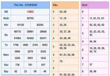 Dự đoán KQXSMB- xổ số miền bắc thứ 3 ngày 08/09/2020