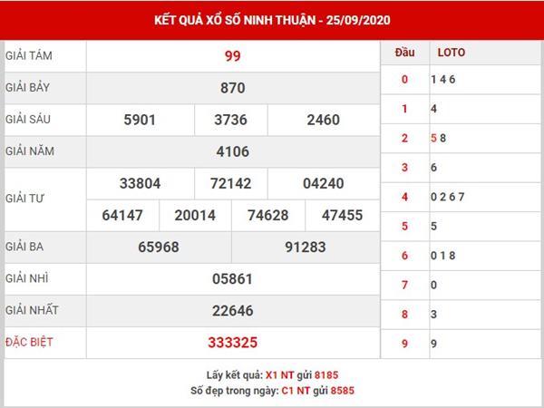Dự đoán kết quả XS Ninh Thuận thứ 6 ngày 2-10-2020