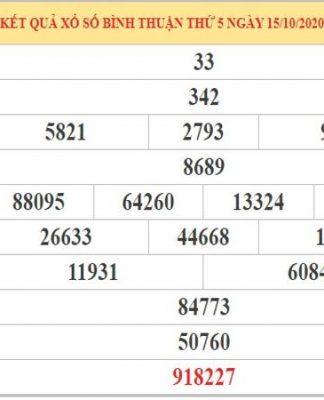 Dự đoán XSBT ngày 22/10/2020 dựa trên phân tích KQXSBT kỳ trước