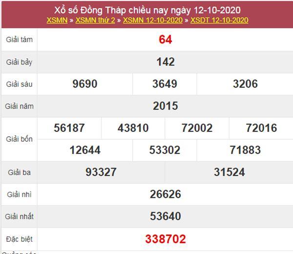 Dự đoán XSDT 19/10/2020 chốt lô VIP Đồng Tháp thứ 2
