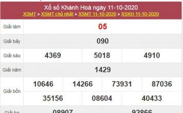 Dự đoán XSKH 14/10/2020 chốt KQXS Khánh Hòa thứ 4