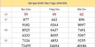 Dự đoán XSMN 6/10/2020 chốt lô VIP miền Nam thứ 3