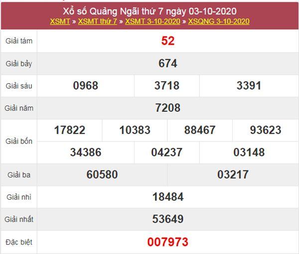 Dự đoán XSQNG 10/10/2020 chốt lô đẹp Quảng Ngãi thứ 7