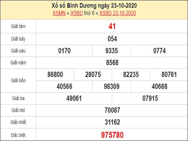 Dự đoán XSBD 30/10/2020